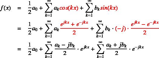 フーリエ 級数 複素
