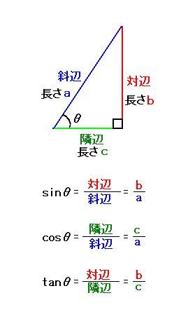 辺 長 さ の 三角形