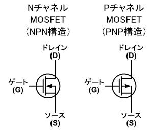 FETの3つの端子は, 「ソース(Source)」・ 「ドレイン(Drain)」・ 「ゲート(Gate)」と呼ばれます. バイポーラと対応を取ると,エミッタがソース,コレクタが